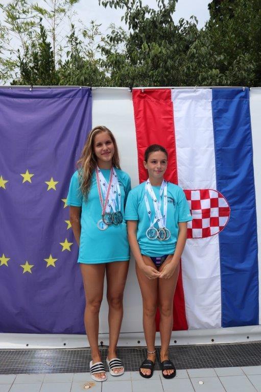 Otvoreno prvenstvo Hrvatske 2020